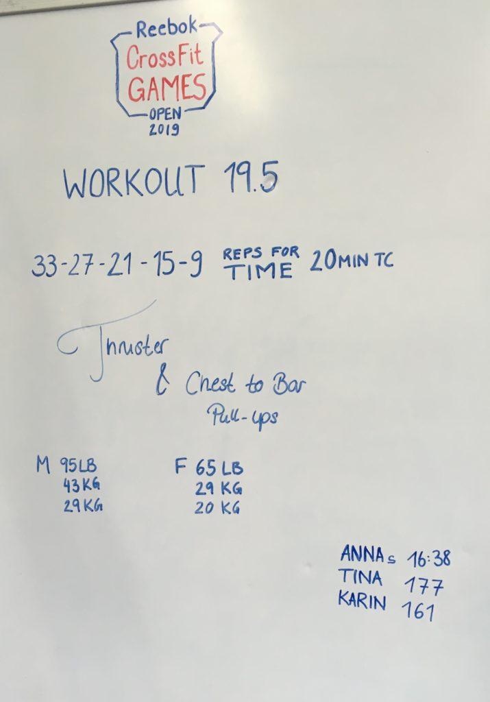 Die Ergebnisse des Crossfit Workouts 19.5