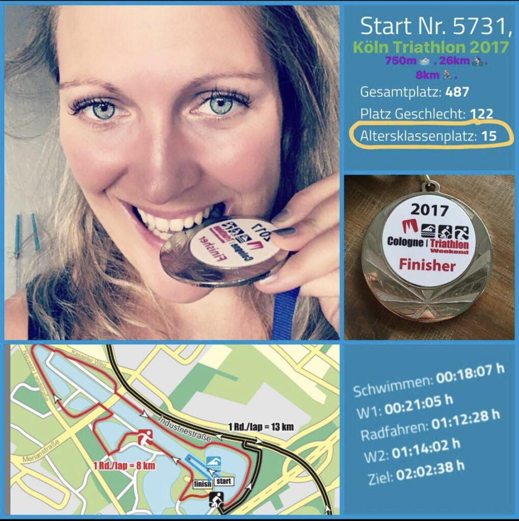 Triathlon in Köln - endlich Athlet.